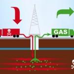 fracking-ia