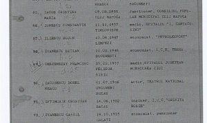 colaboratori etncii maghiari lista 200